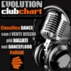 Evolution Club chart- La classifica DANCE-con DJ Felix e Alex DJ-Ogni sabato dalle 22.30