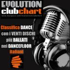 Evolution Club chart- La classifica DANCE-con DJ Felix e Alex DJ-Ogni sabato dalle 22.30