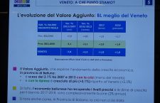 """Longarone – Economia bellunese – Mason (CGIA Mestre): """"Belluno meglio del Veneto"""""""